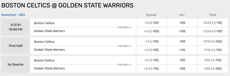 boston celtics betting odds