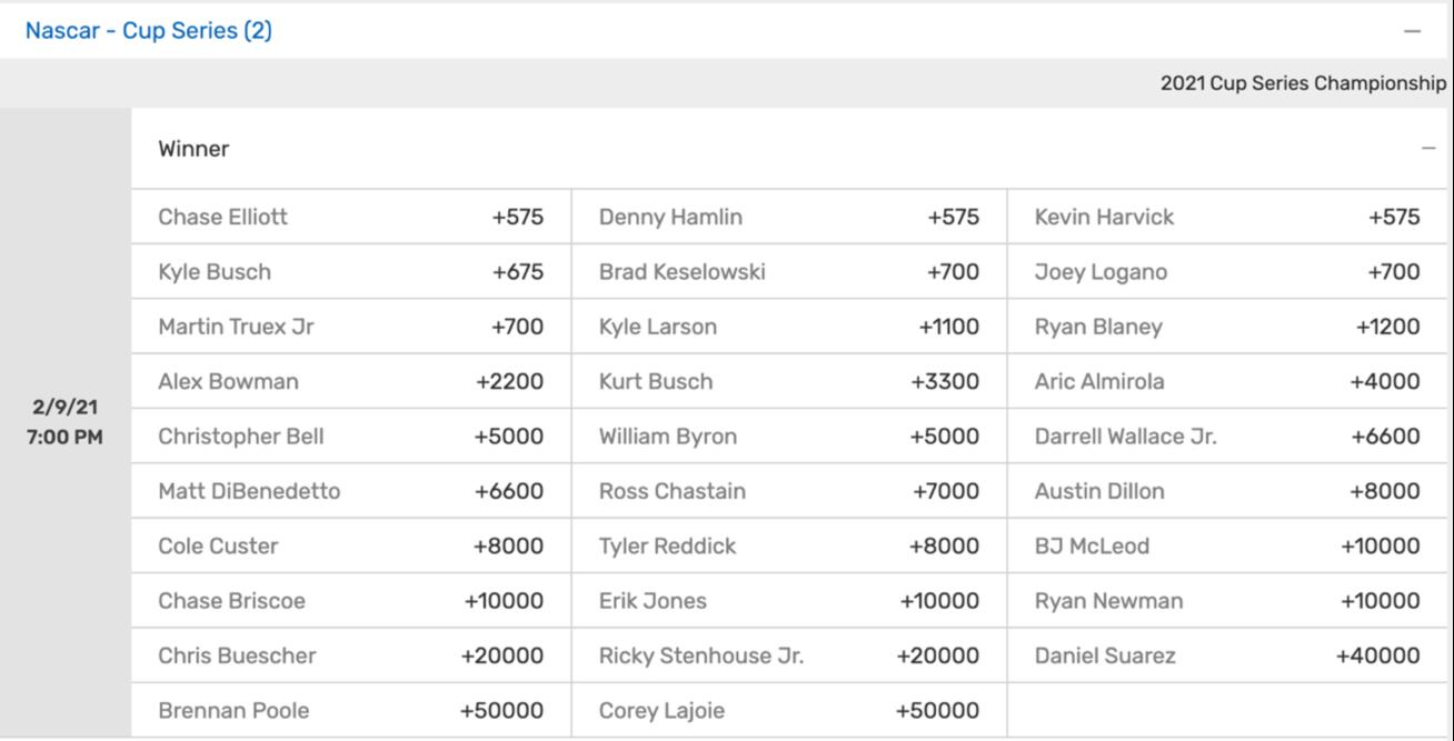 NASCAR Futures Betting