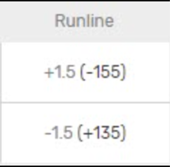 How to Bet on the Runline